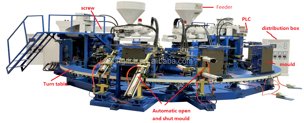 PVC two color rain boot injection moulding machine