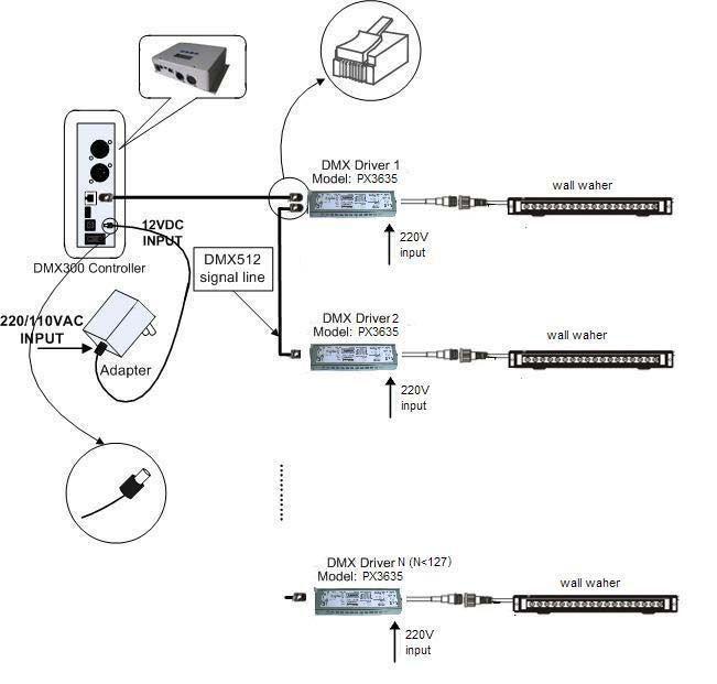 dmx led controller wiring diagram 12 volt    led    dimmer    dmx    light    controller    programmable  12 volt    led    dimmer    dmx    light    controller    programmable