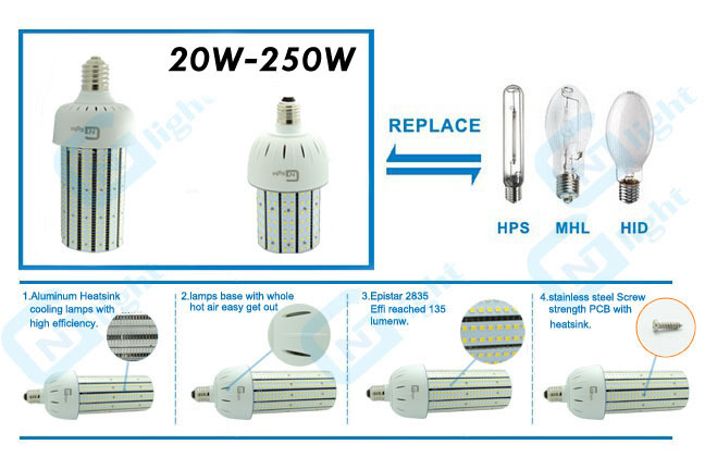 Led Corn Cob Light Bulbs 20 Watts - 250 Watts (3 Years Warranty ...