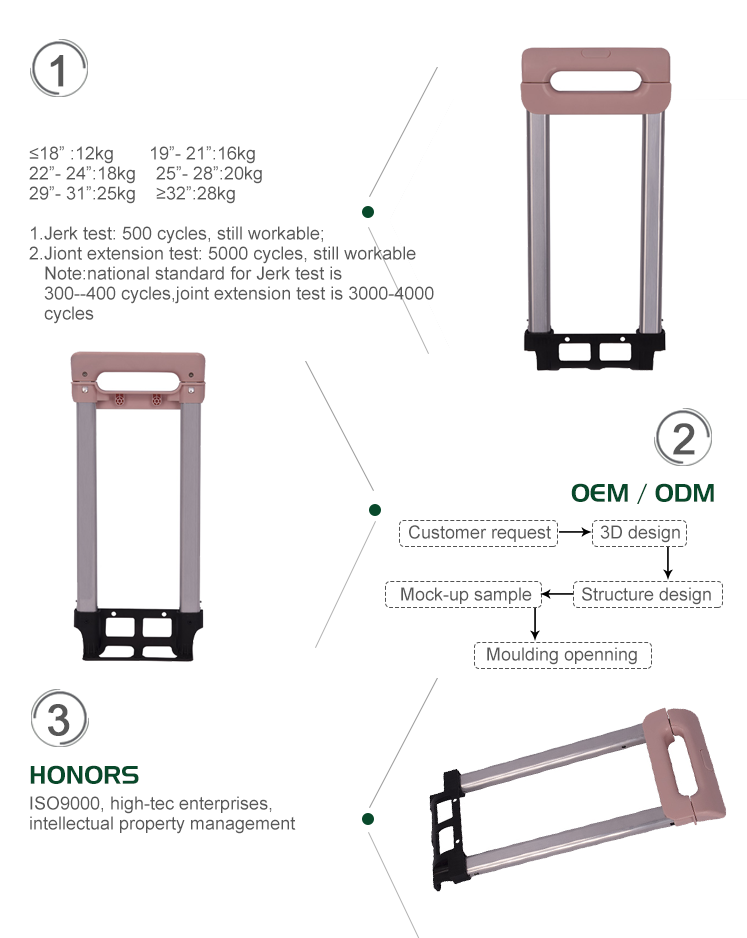 Process of manufacturing the aluminum handle