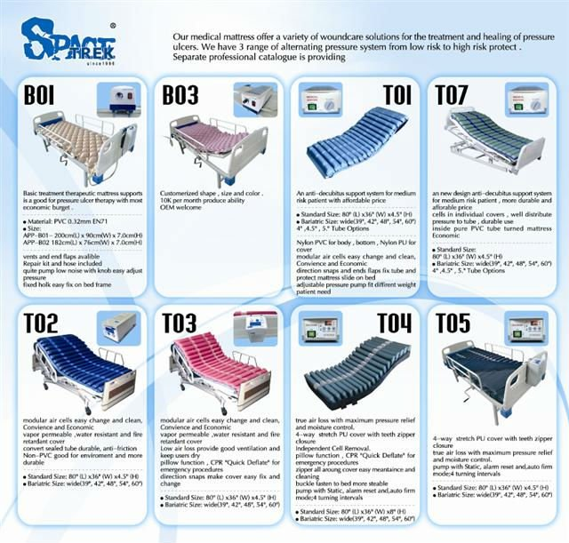 therapeutic beds for prevention of bed sores and pressure wounds appb01 buy therapeutic beds for prevention of bed sores and pressure wounds