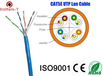 cat5e utp color code network cable - buy cat5e utp color code, Wiring diagram