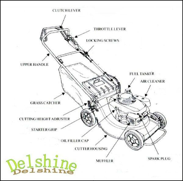 newest honda gxv160 engine lawn mower with lawn mower parts rh alibaba com lawn mower diagram craftsman lawn mower diagrams parts