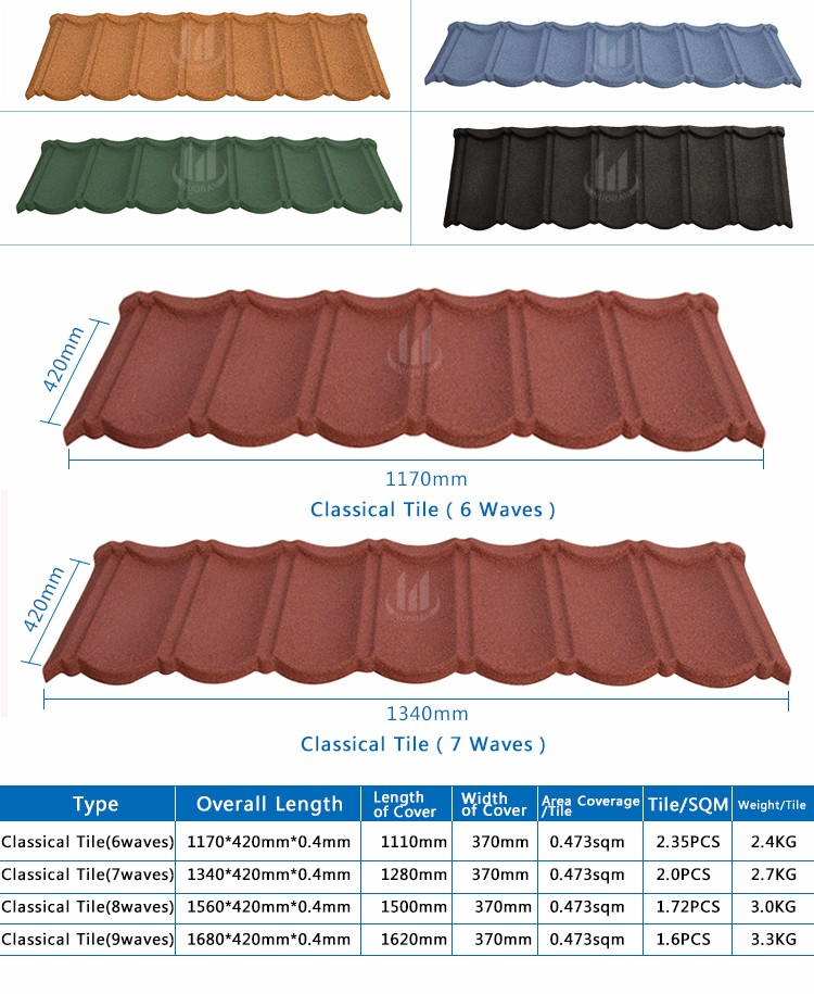 Chine 2016 en terre cuite couleur pierre enduit tuile de for Types of roofing materials and cost