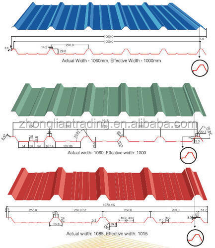 Galvanized Steel Corrugated Metal Sheet Roof Panel Buy