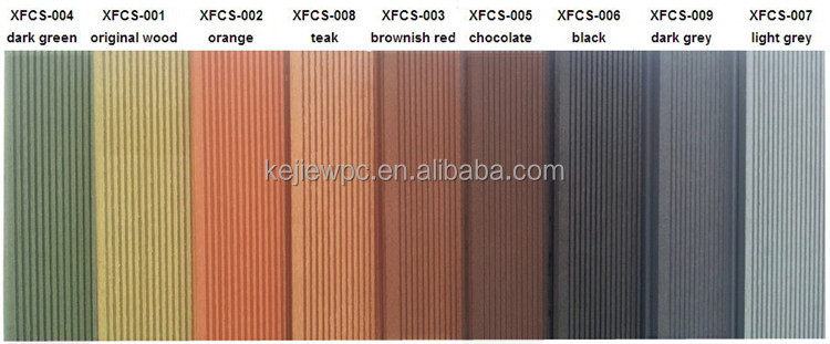 Wpc Test eco recycable products wpc fence weather resistant