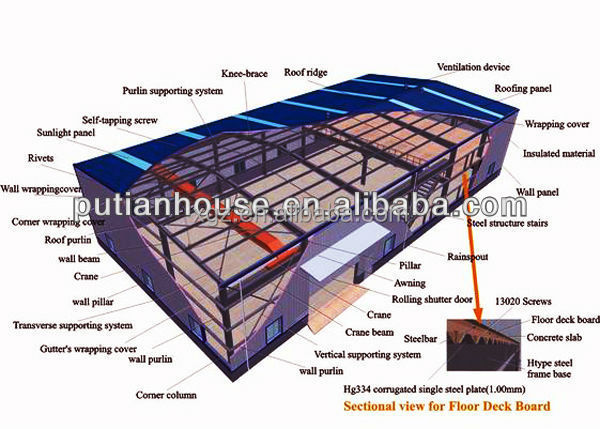 China Modular Steel Structure Prefabricated Warehouse Price