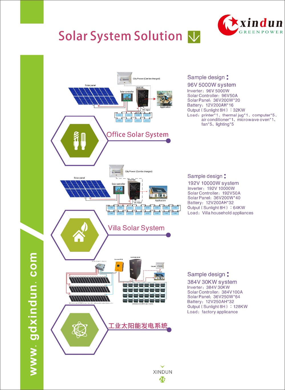 32 Cool Solar Home System Diagram Therefore Its Important To Mount Power Fabulous China Suppliers Roof Mounting Sun Panel Off Grid Kw With