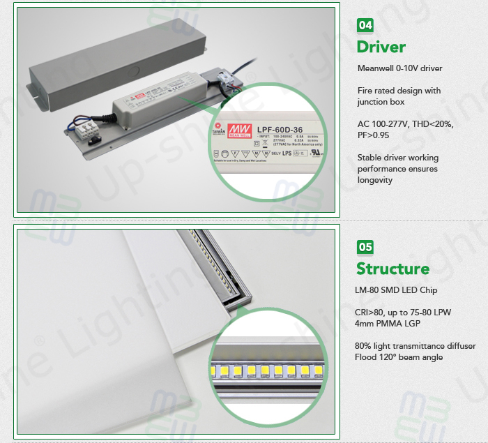 us size 100 277v 0 10v dimming meanwell driver 40w 50w us size 100 277v 0 10v dimming meanwell driver 40w 50w recessed led