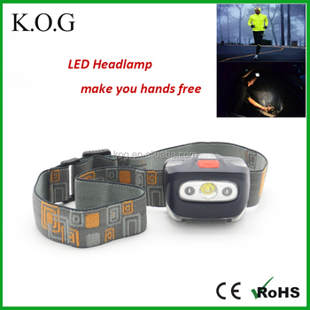 Ultra LED Headlamp with Red light for Outdoor or Indoor