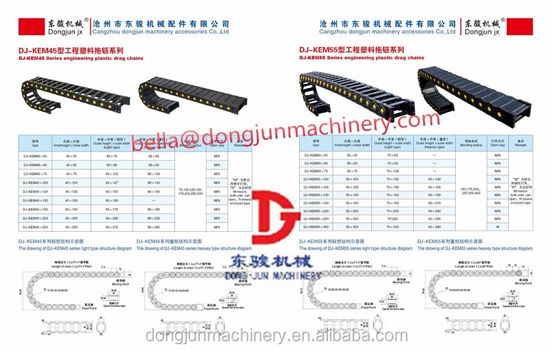 Flex Ethernet Cable Chain : Flexible heavy load cnc plastic cable drag chain buy