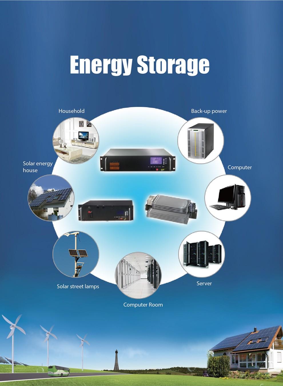 48v 50ah Lithium Battery Pack Graphene Battery Factory Wholesale - Buy 48v  50ah Lithium Battery Pack,Graphene Battery,Lipo Battery Product on