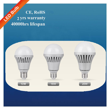 2014 Cheap Energy Saving Wholesale Led Bulb Light 12w E27 Led Bulb Lamp Buy 2014 Cheap Energy