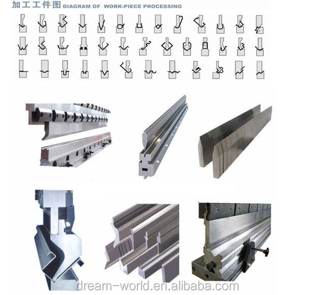 sheet metal bender tool. hydraulic bending machine sheet metal forming dies press brake tooling amada promecam radius top tool bender