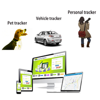 Fleet management phone web based gps tracker server car vehicle tracking system platform software with open source code
