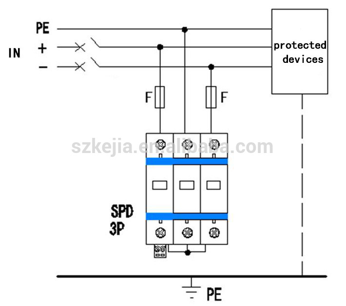 HTB1aPCXHFXXXXaWXpXXq6xXFXXX3 40ka dc1000v photovoltaic surge suppressor spd for solar energy 3 phase surge protector wiring diagram at gsmportal.co