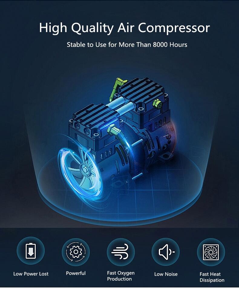 Nhà Máy Thiết Kế Đẹp Mini Portable Oxygen Concentrator
