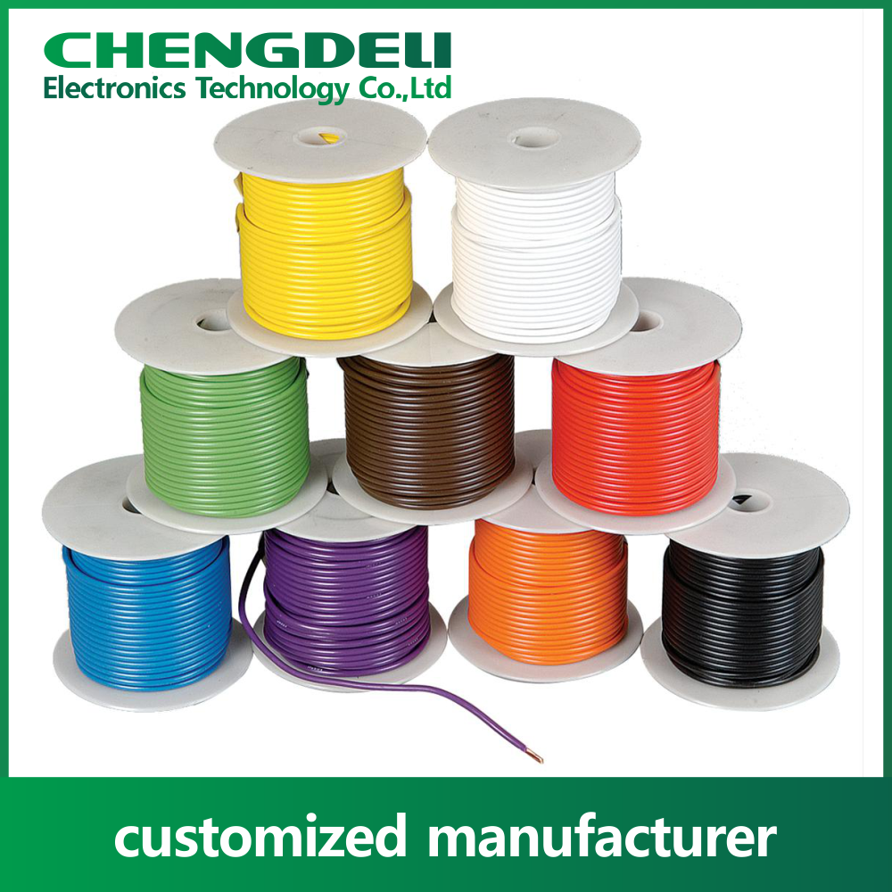 Wire, Wire Suppliers and Manufacturers at Alibaba.com