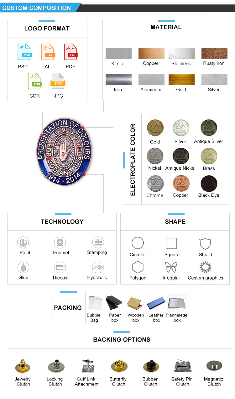 Hot Personalized custom Coins For Awards Gift From China Supplier