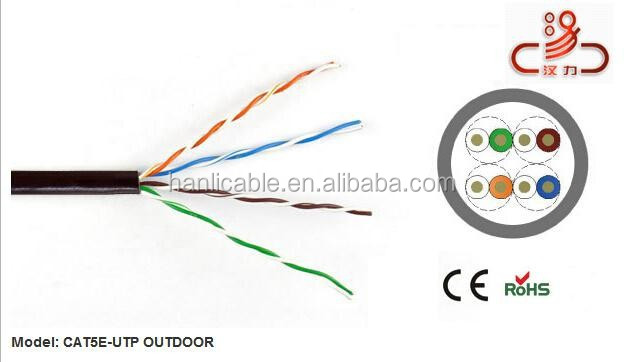 premade cat five and cat six cable