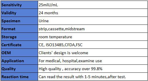 Medical Rapid Diagnostic Hcg Blood Test Kit Midstream Pregnancy Kit - Buy  Hcg Blood Test Kit,Medical Rapid Diagnostic Hcg Blood Test Kit,Hcg Blood