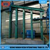 hot dip galvanization equipment manufacturer