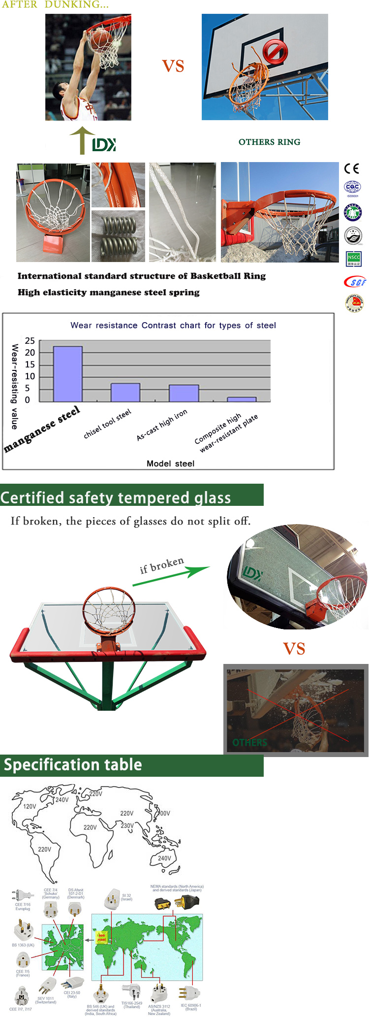 Height Adjustable Electro Hydraulic Basketball Hoop,Official Wholesale Basketball Goals