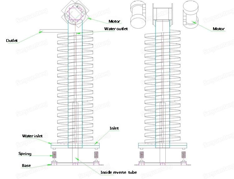 cooling vertical vibrating spiral elevator conveyor