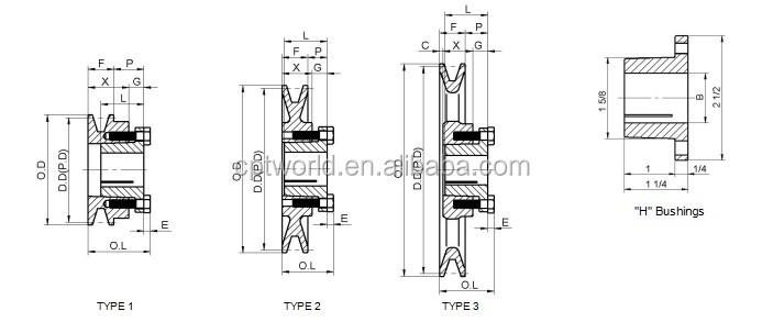 Einzel groove 3L 4L Eine gürtel STB Konischer bohrung kompressor riemenscheibe AKH für luftkompressor