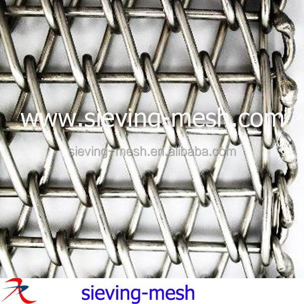 Stainless Rod Reinforced Chain Link Conveyor Belting Factory - Buy  Stainless Rod Reinforced Chain Link Conveyor Belting,Rod Reinforced Chain  Link