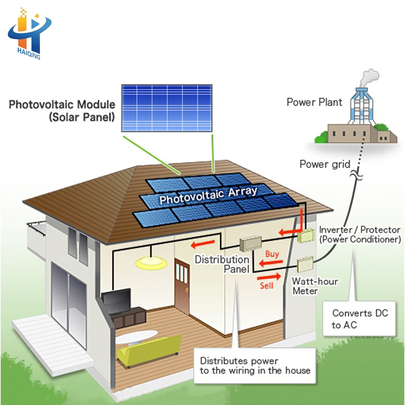 World Best Selling 1500w solar power system for home for pakistan