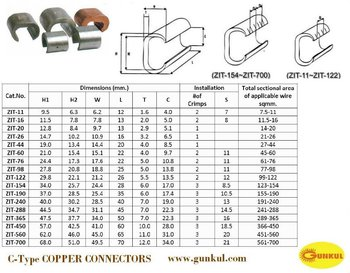 C Type Copper Connector_123088919