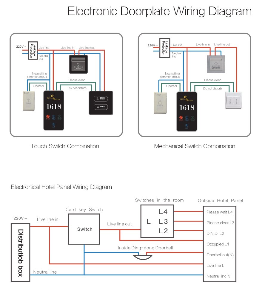 Garden Tractor 5 Prong Ignition Switch Wiring Diagram from sc01.alicdn.com