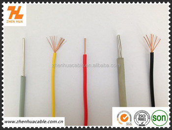 Types Of Electrical Underground Cables/different Types Of Electrical ...