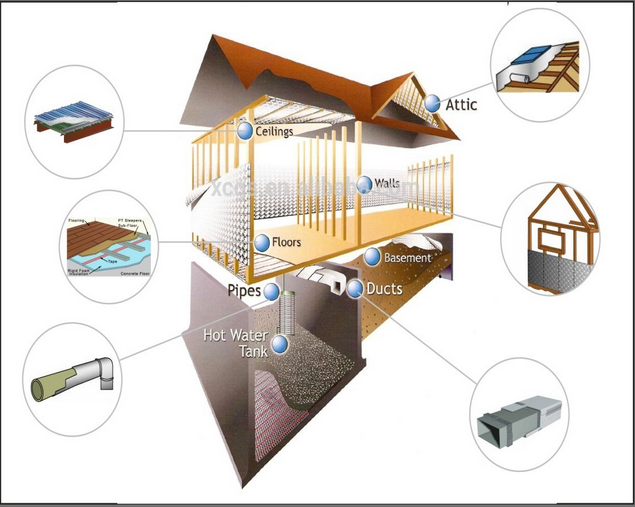 Ultra Thin Wall Insulation Buy Ducting Insulation