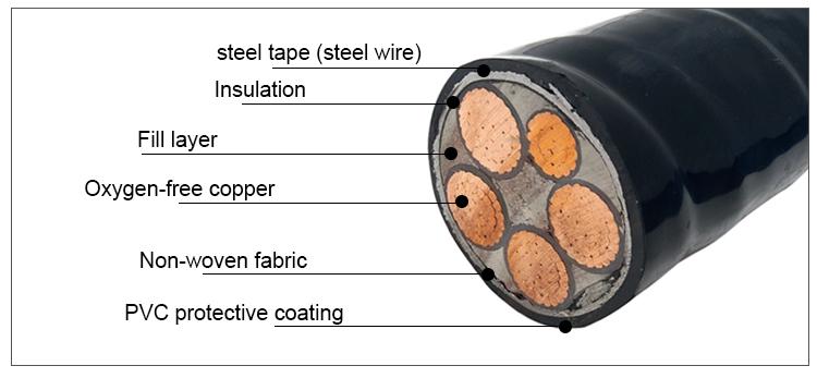 Produsen Harga 4 Core Tembaga XLPE Kabel Bawah Tanah Kawat Baja/Tape Lapis Baja Insulated PVC Berselubung Kabel Listrik