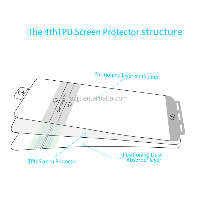Full Cover Soft Hydrogel Film For Huawei Mate 30 Pro Screen Protector Film Not Glass