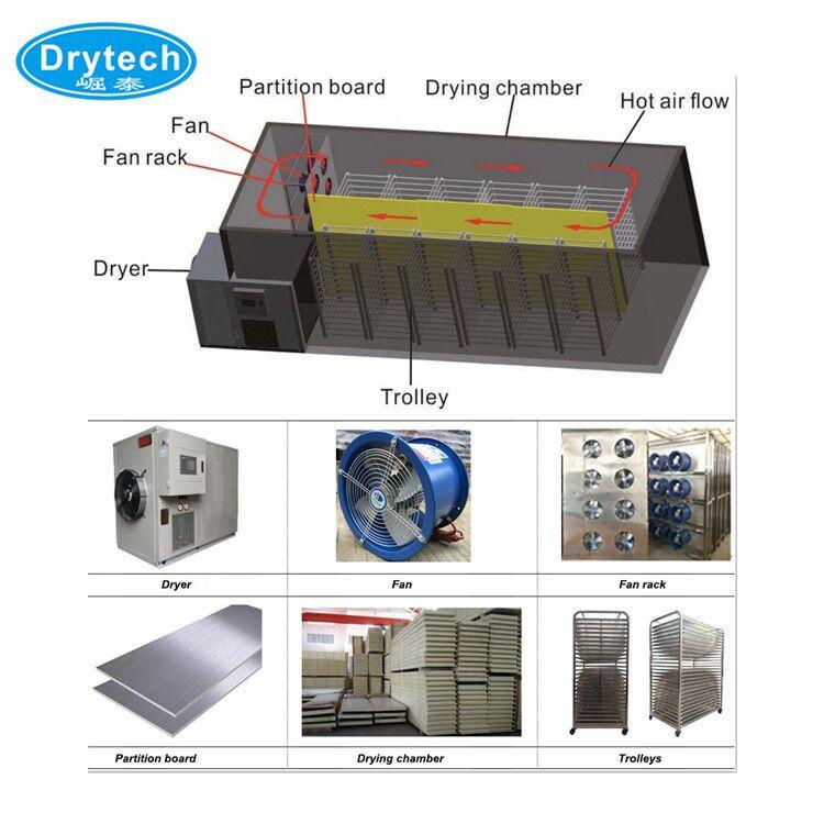 fruit drying machine food dehydrator mango fish shrimp rubber hot air dryer for food