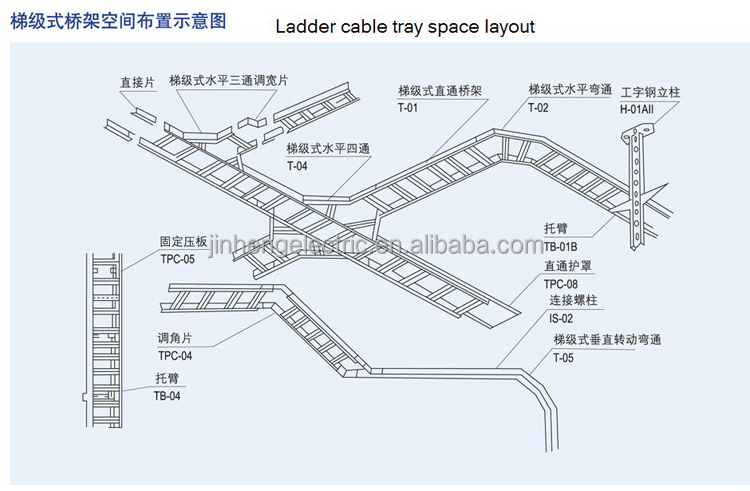 200*150mm frp ladder cable tray, glass fiber reinforced plastic cable tray prices