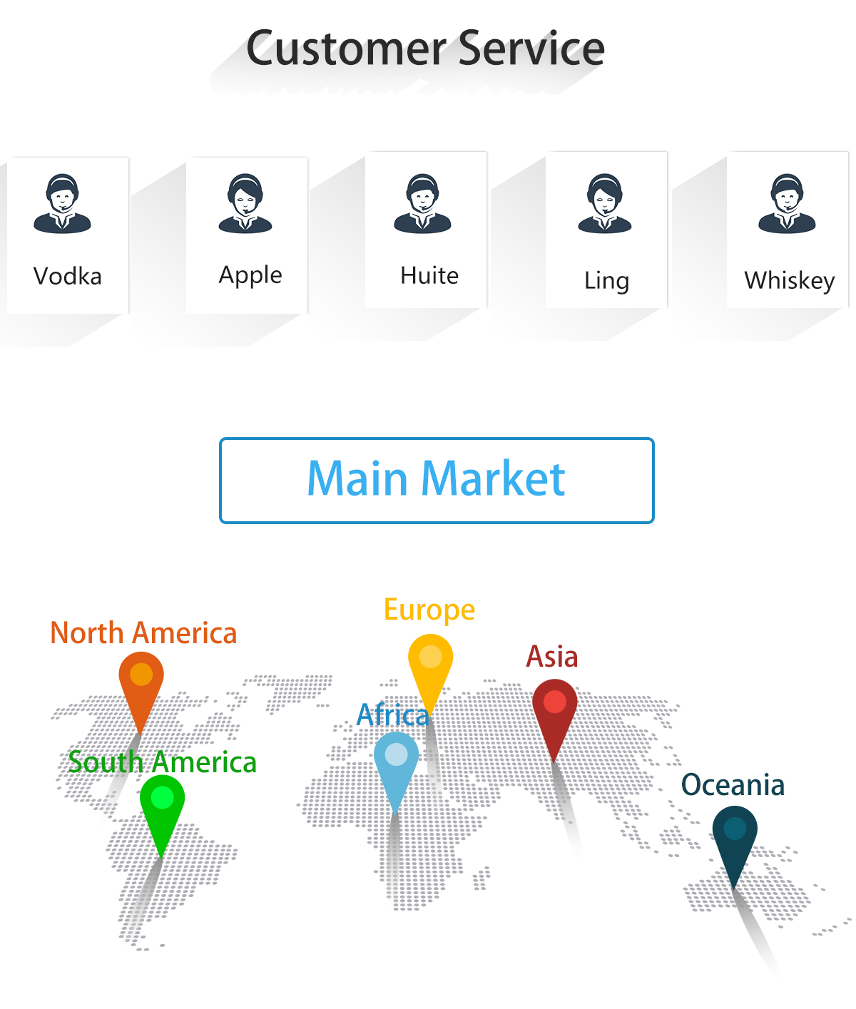 Shenzhen Umemory Digital Technology Co., Ltd. - Ergonomice Products ...