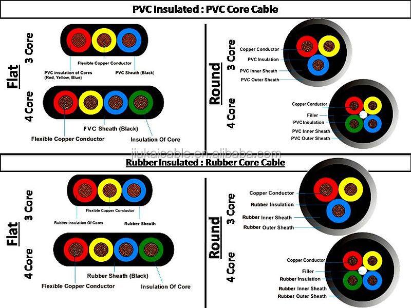 4 float wiring diagram submersible pump wiring diagram wiring diagram and schematic design ge pump float wiring diagram photo al