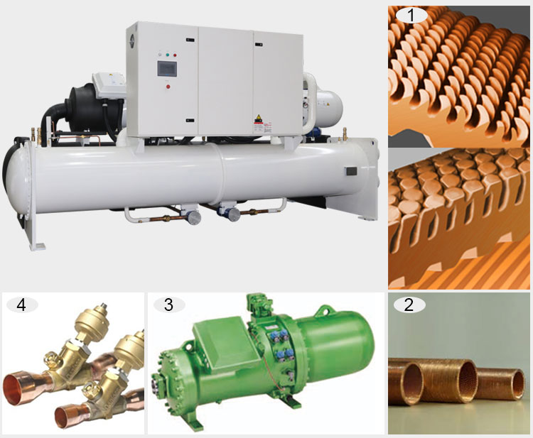 R134a Refrigerant Screw Water Cooled Hot and Cold Water Chiller Types Central Air Conditioning
