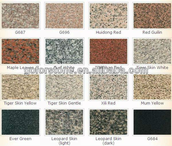 Indian Aurora Granite All Indian Granite Colors Buy