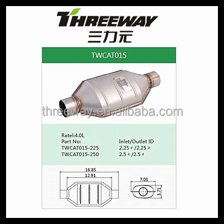 hotsell car exhaust ceramic catalyst