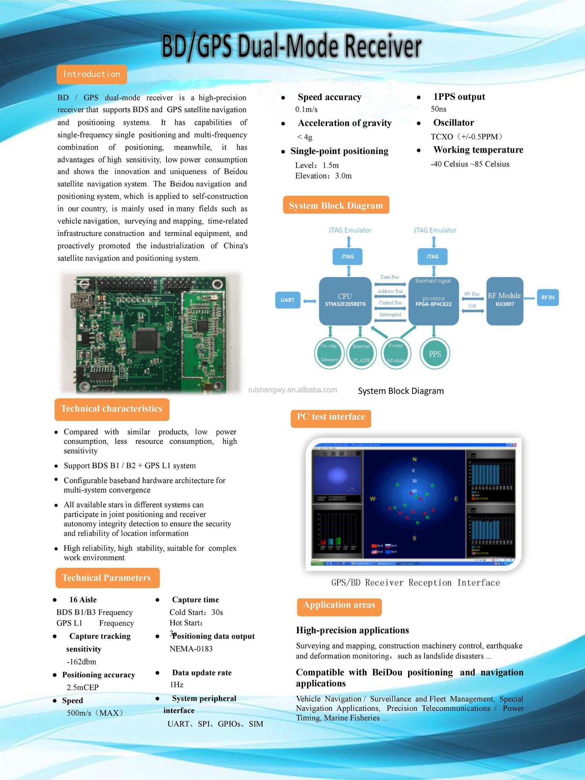 GPS BD simulator Upvvf microwave module module, View High dynamic GPS  satellite, china Product Details from Shenzhen Ruishengweiye Electronic  Co ,