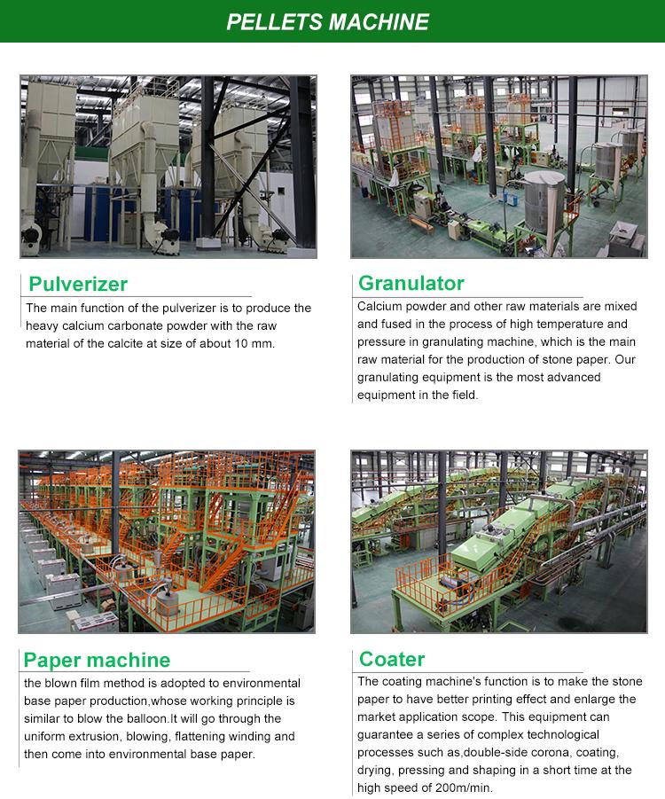 ECO-wasserfestes PE-Papier mit synthetischem Steinpapier für Zeitschriften / Poster