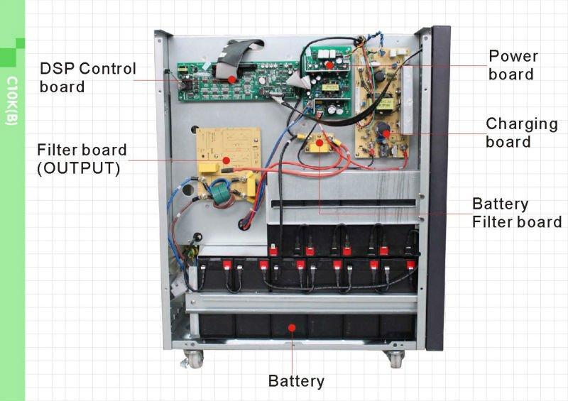 Three Phase 380v 50hz 60hz Ups Power Supply Systems High Frequency Ups  10kva - Buy Ups Power Supply Systems,Three Phase 380v 50hz 60hz Ups,High