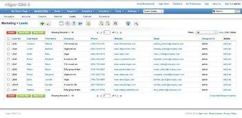 Vtiger Crm Software Customer Relationship Management