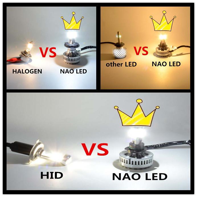 Top Quality A336 Car Led Headlight H4 H7 Car Light Led 12v 21w ...