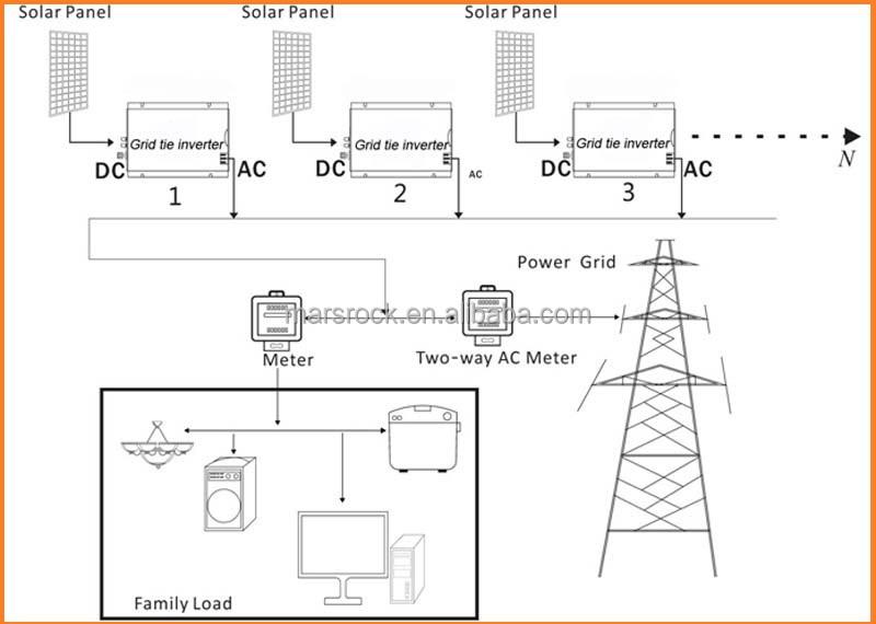 500w grid tie inverter, wide dc input micro inverter 22v to 60v, ac 110v   three phase output wiring diagram